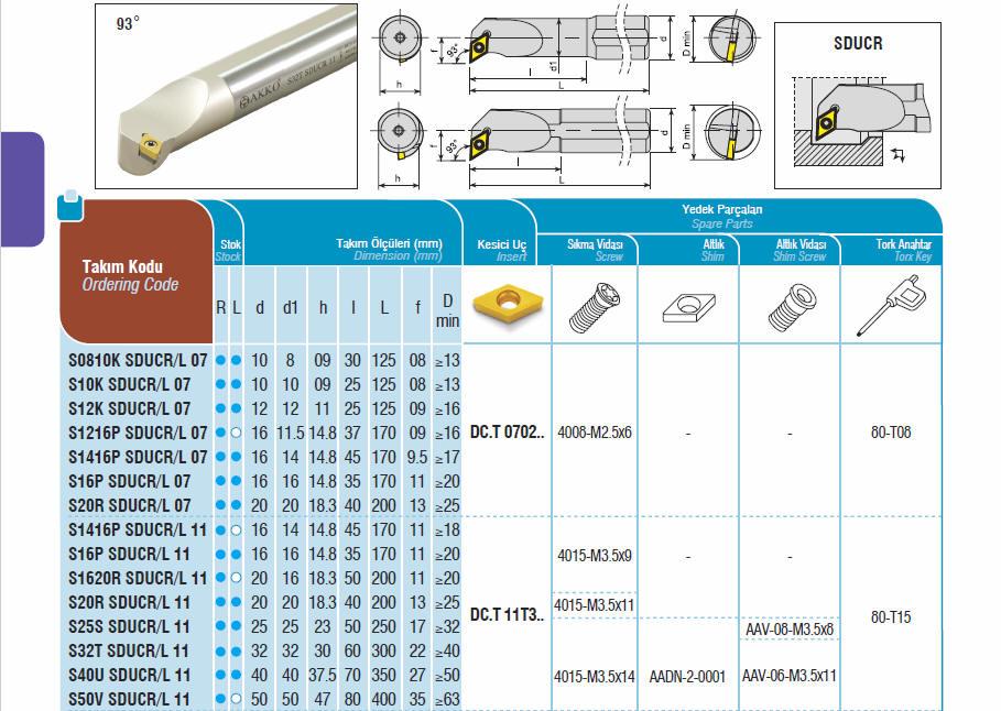 AKKO Bohrstange 93° für WSP DCMT 0702. S10K SDUCL 07