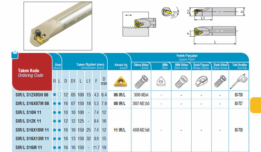 Akko Rotary Holder for Indoor Thread Turning Sir S25R 16C Right