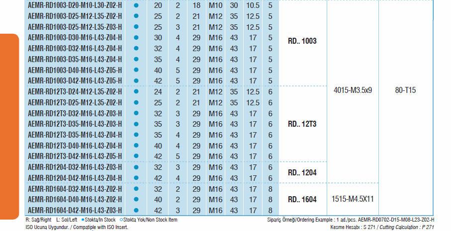 AKKO Planfräser  für Wendeplatten Typ   RD....1003   D=40mm